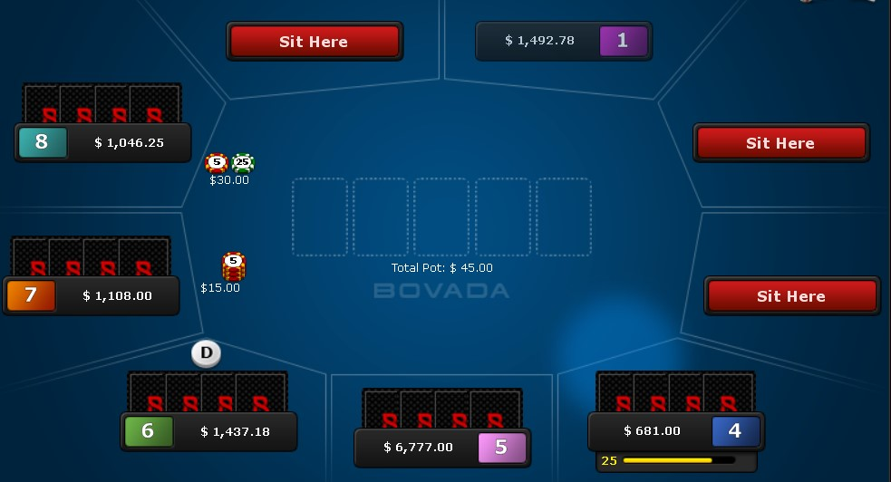 Is Bovada Down