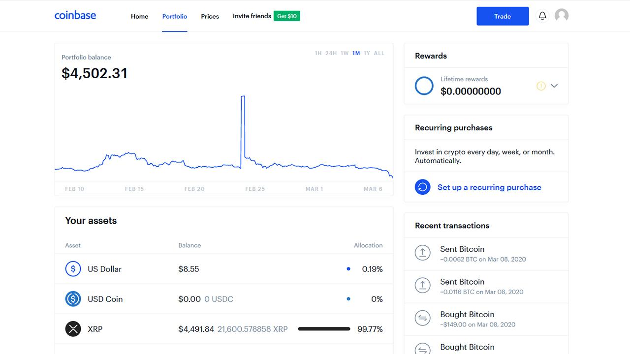 Bitcoin wallet electrum country gamintojas, Kaip investuoti į cryptocurrency robinhood.